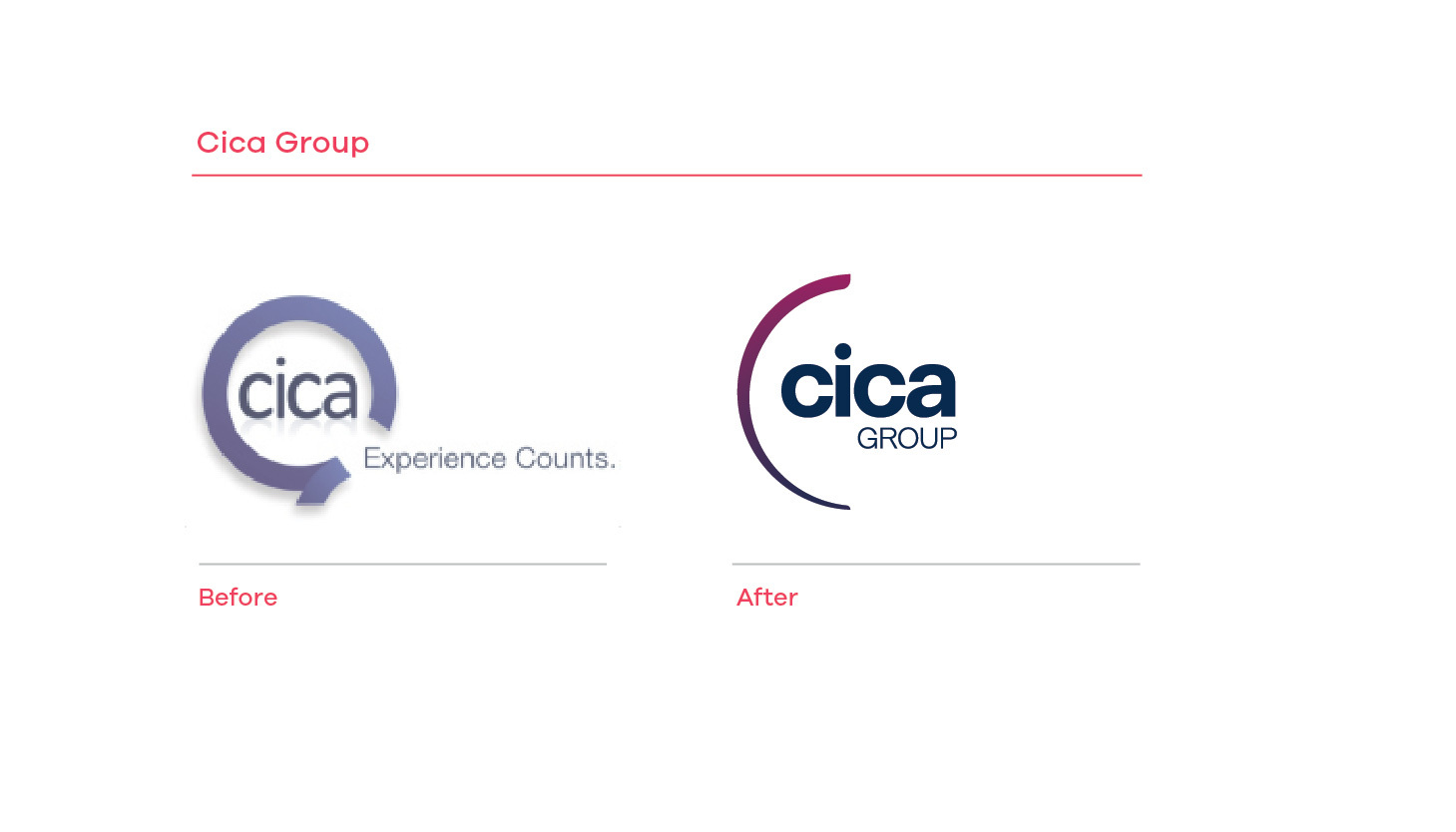 Cica Group before and after branding